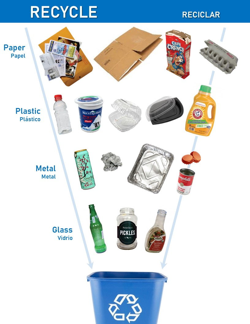 Mixed Recycling Guide_Front