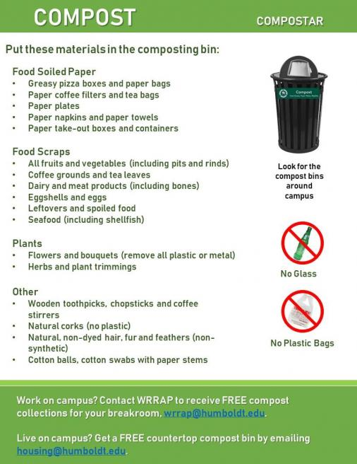Composting guide back page