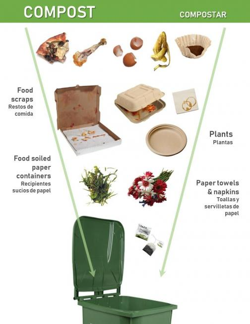 Composting guide front page