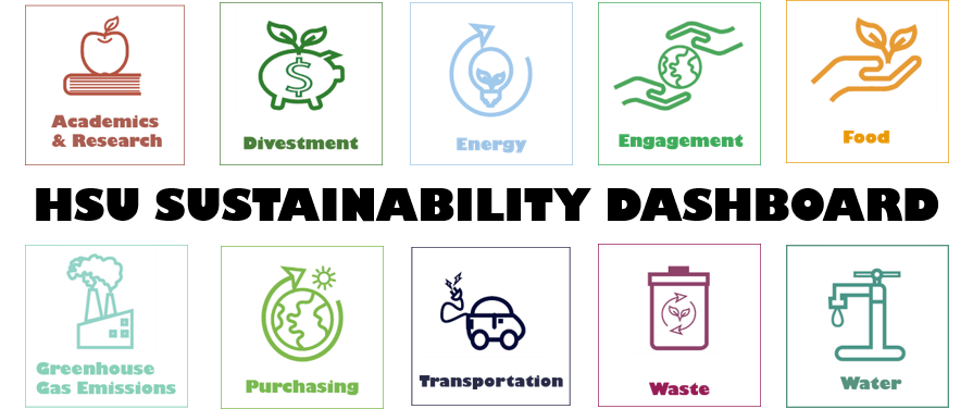 Click on the logo to go to the HSU Sustainability Dashboard