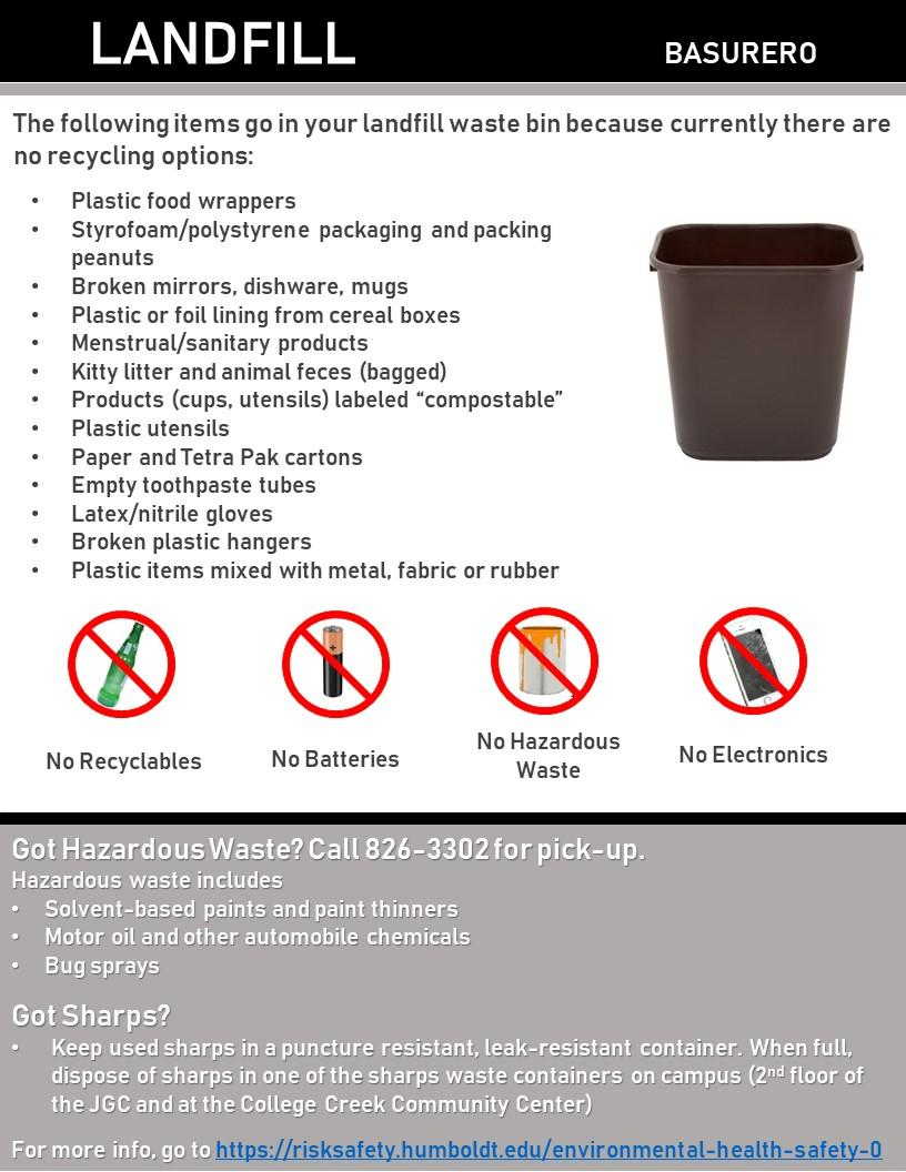 Landfill Waste Disposal Guide