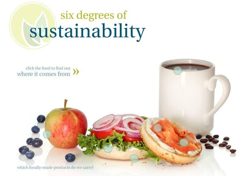 Six Degrees of Sustainability